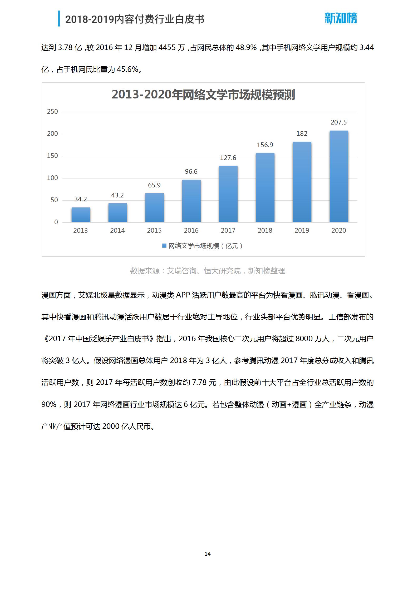 新知榜2018-2019内容付费行业白皮书_14.png