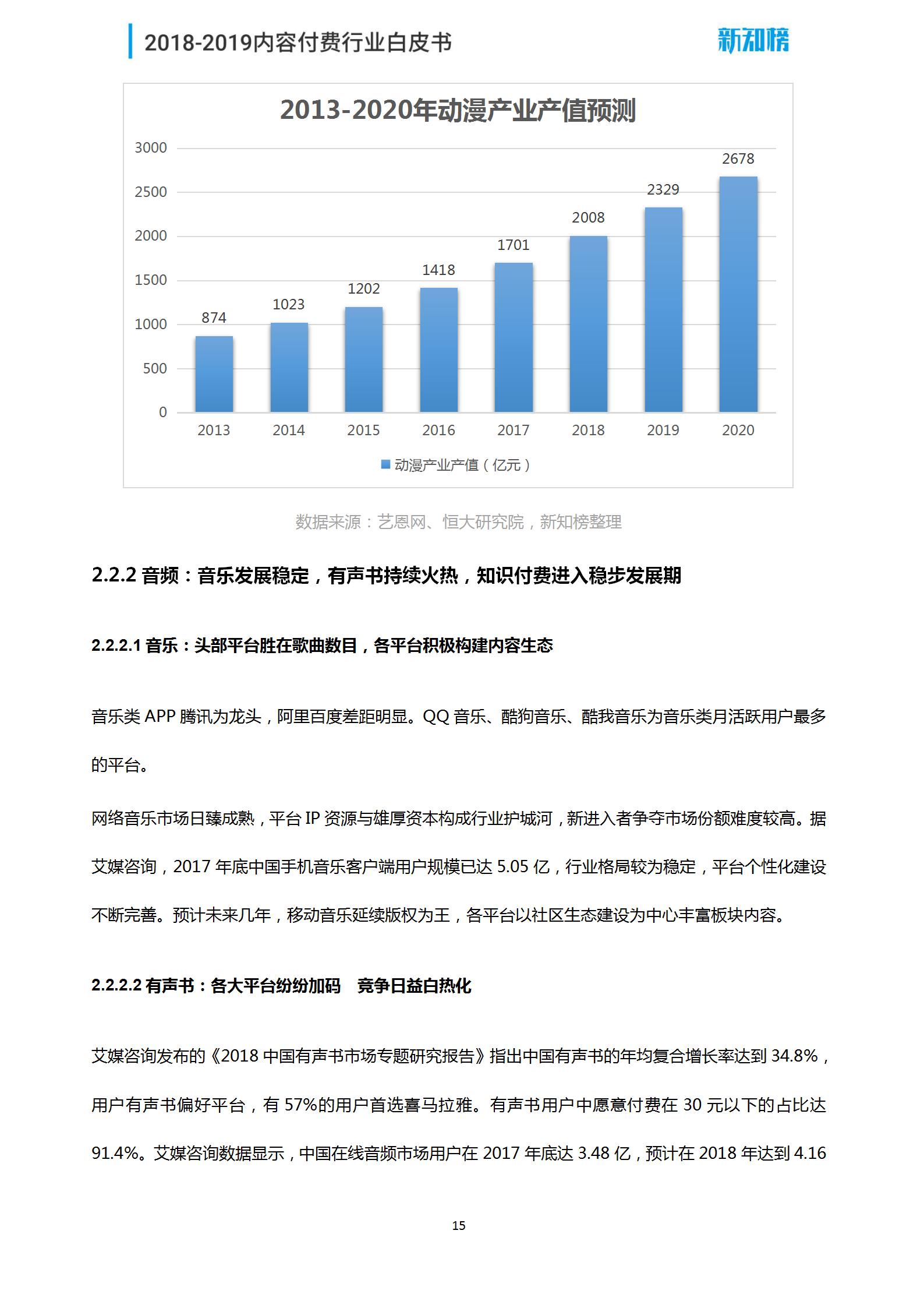 新知榜2018-2019内容付费行业白皮书_15.png