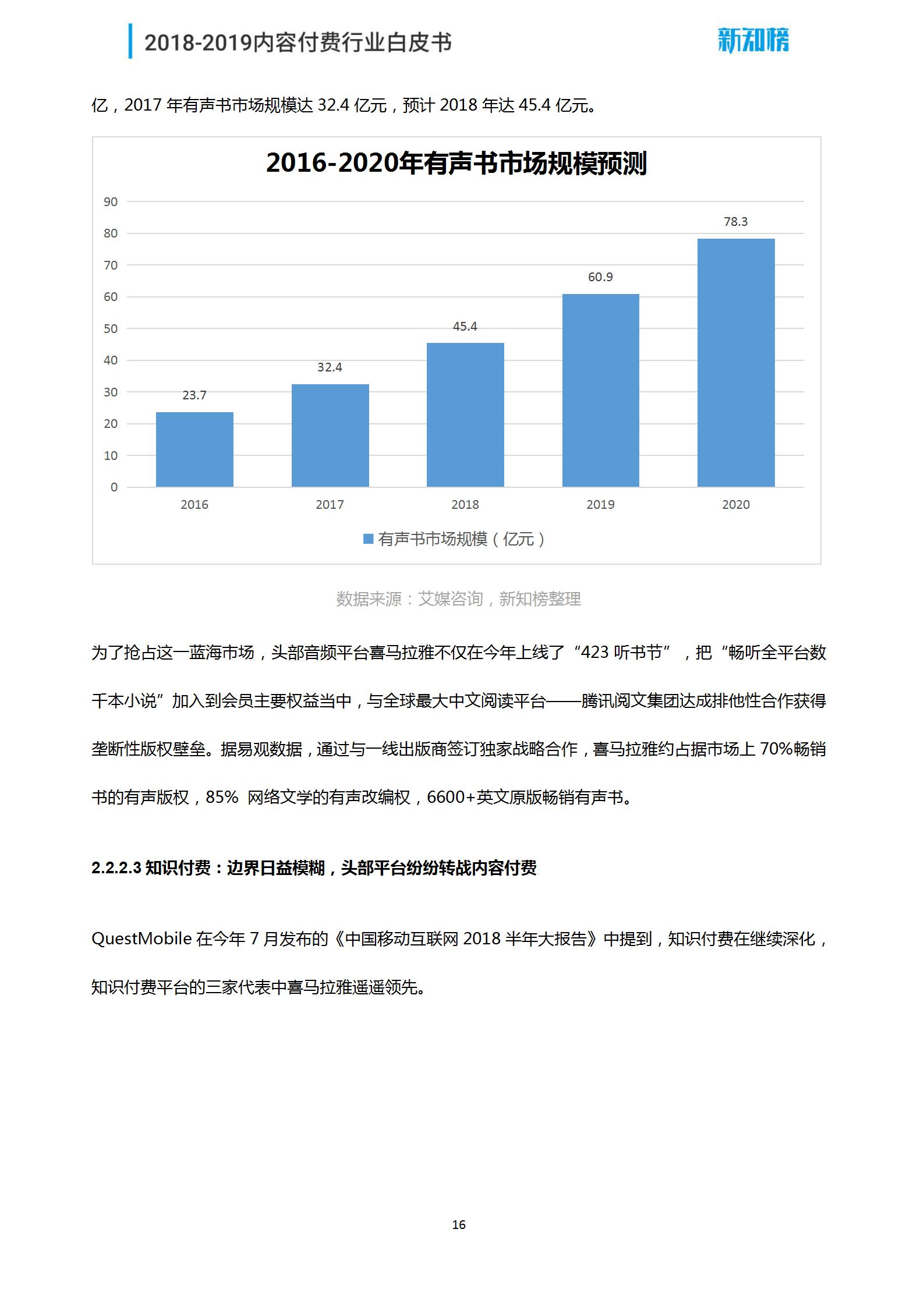 新知榜2018-2019内容付费行业白皮书_16.png