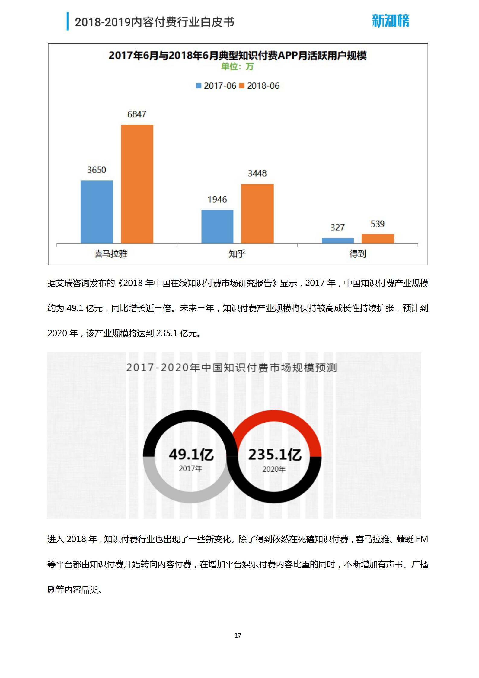 新知榜2018-2019内容付费行业白皮书_17.png