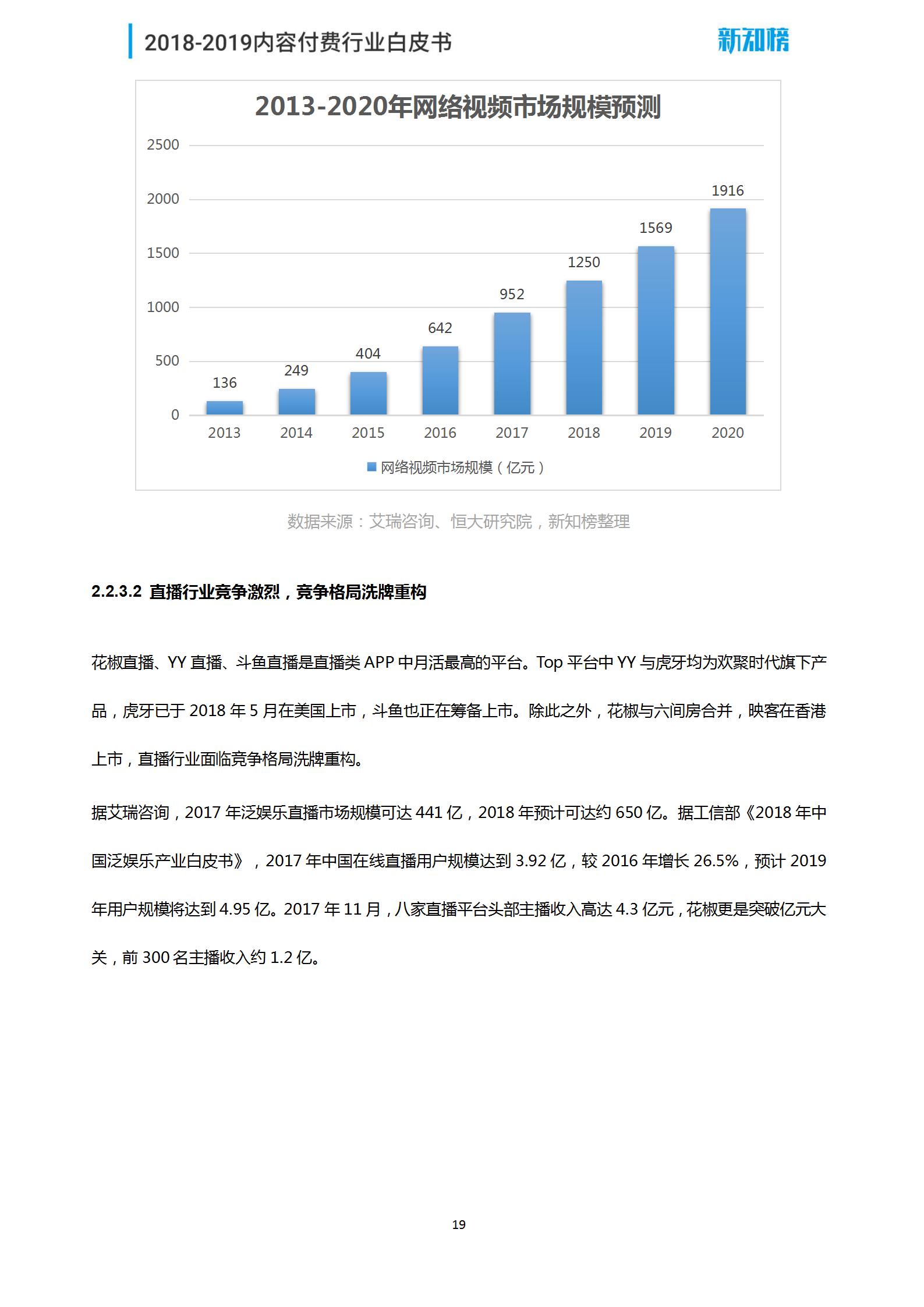 新知榜2018-2019内容付费行业白皮书_19.png