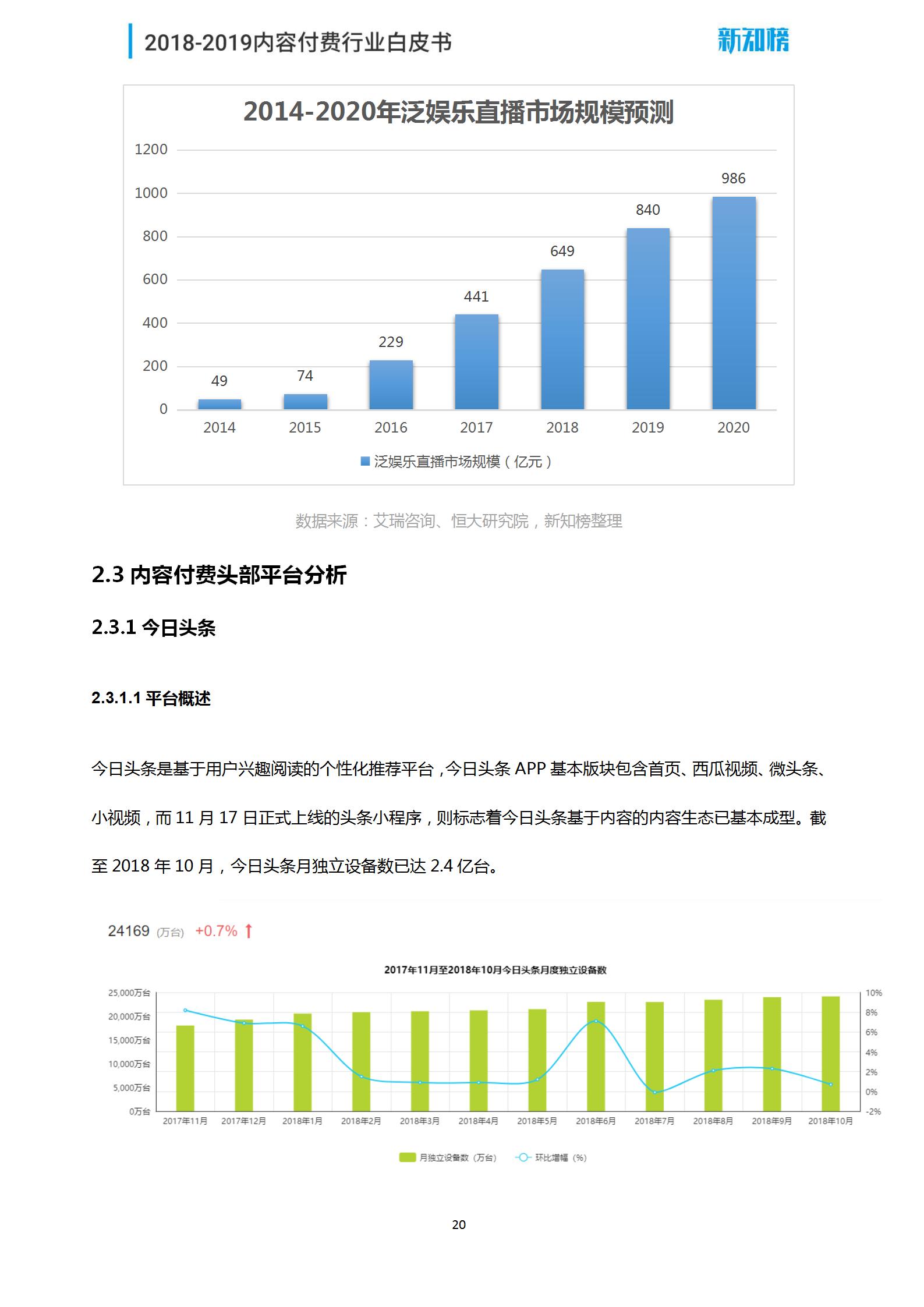 新知榜2018-2019内容付费行业白皮书_20.png