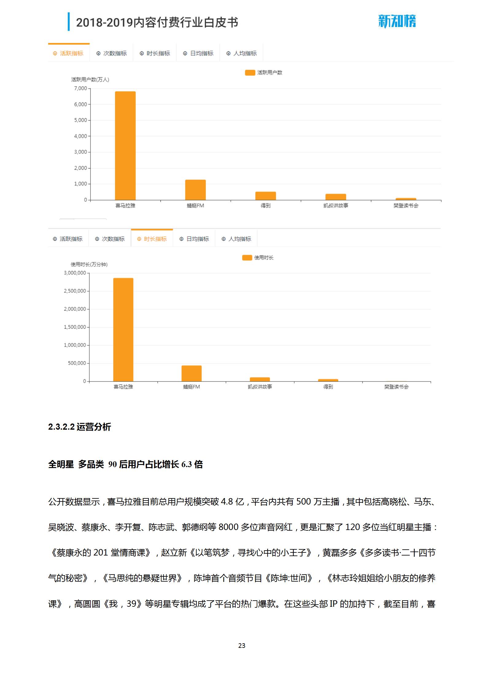 新知榜2018-2019内容付费行业白皮书_23.png