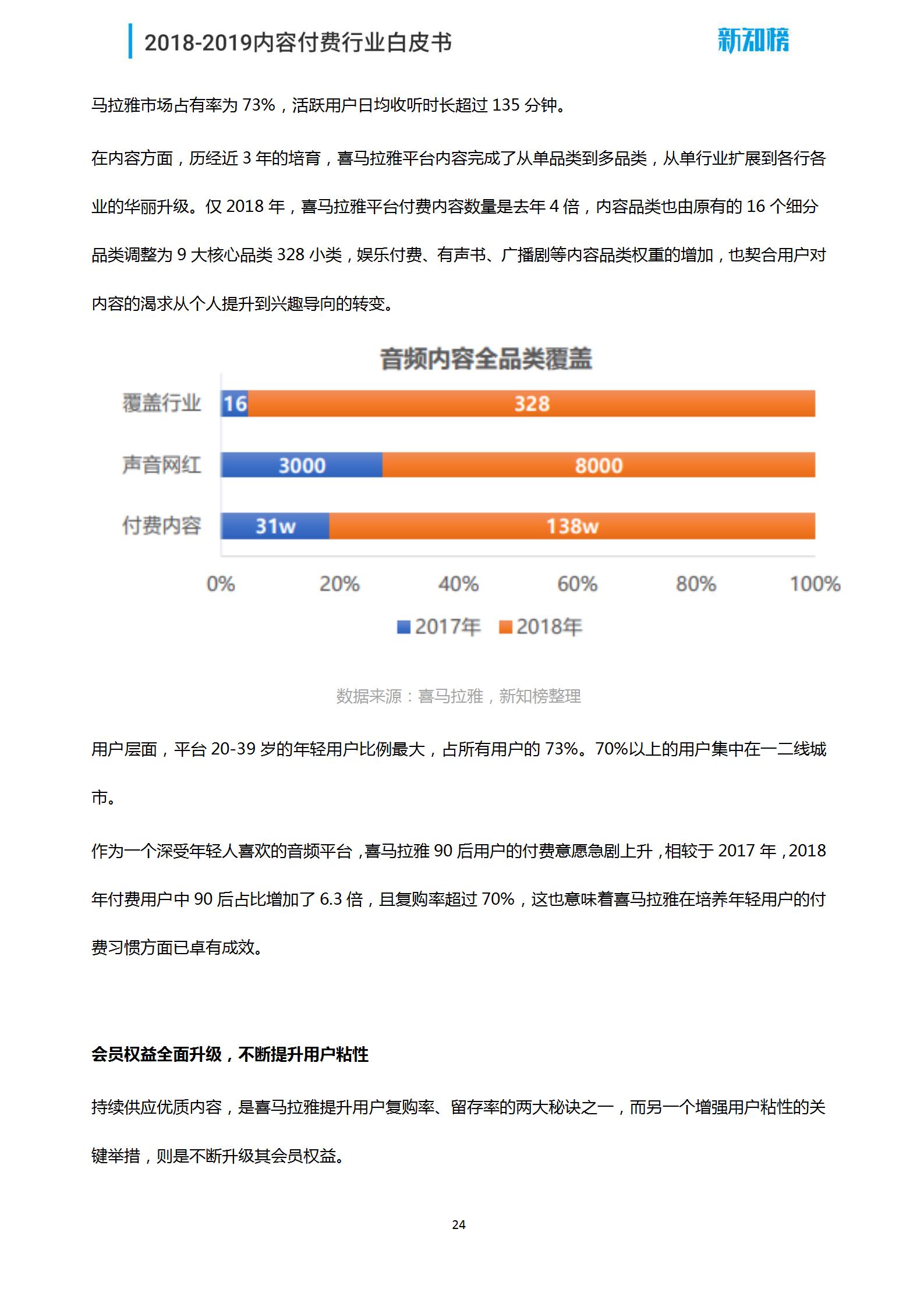 新知榜2018-2019内容付费行业白皮书_24.png