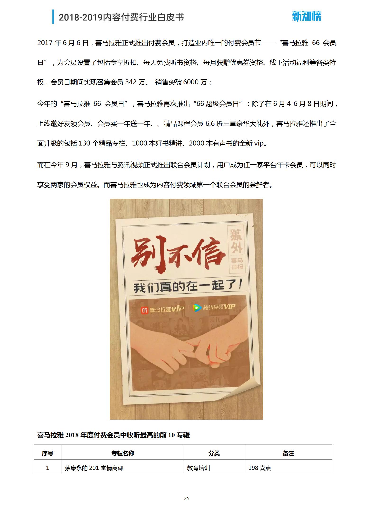新知榜2018-2019内容付费行业白皮书_25.png