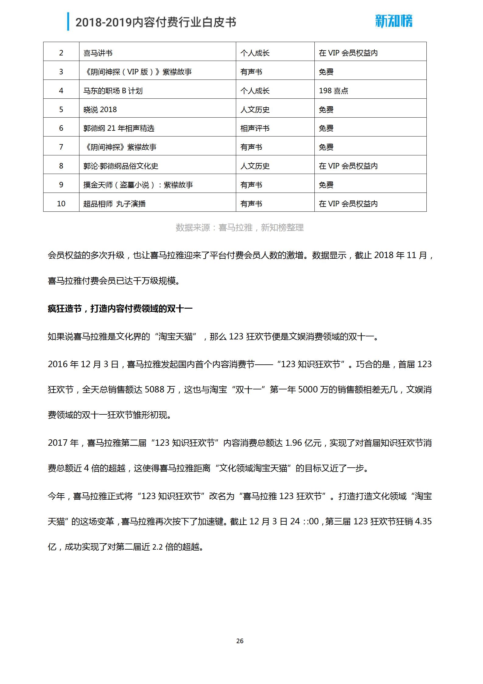 新知榜2018-2019内容付费行业白皮书_26.png