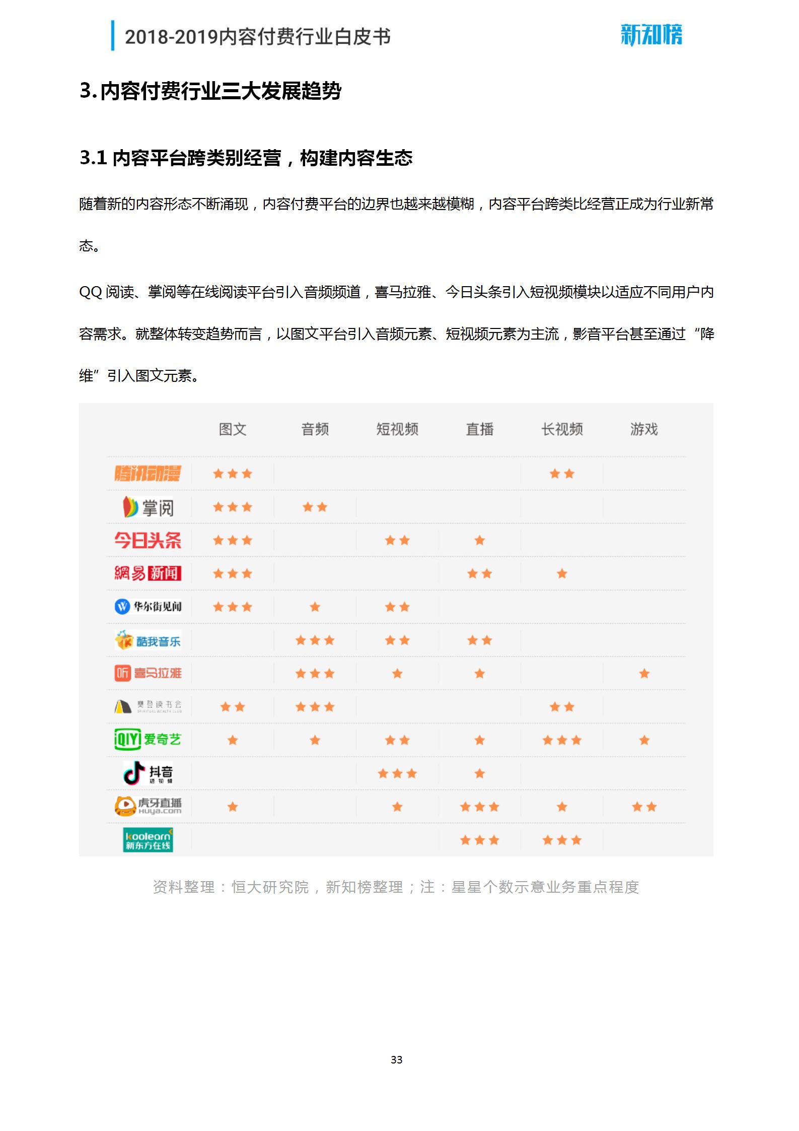 新知榜2018-2019内容付费行业白皮书_33.png