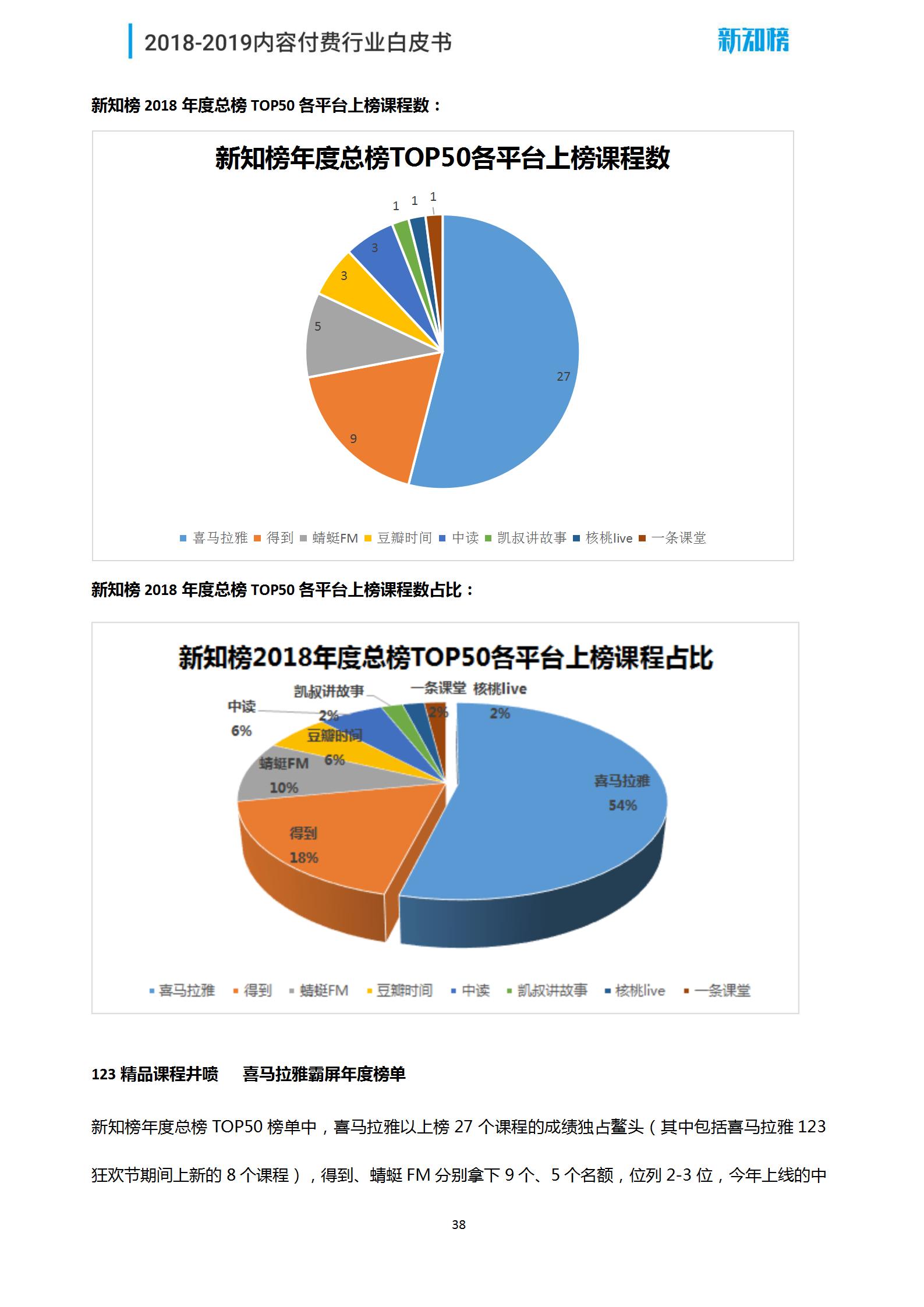 新知榜2018-2019内容付费行业白皮书_38.png