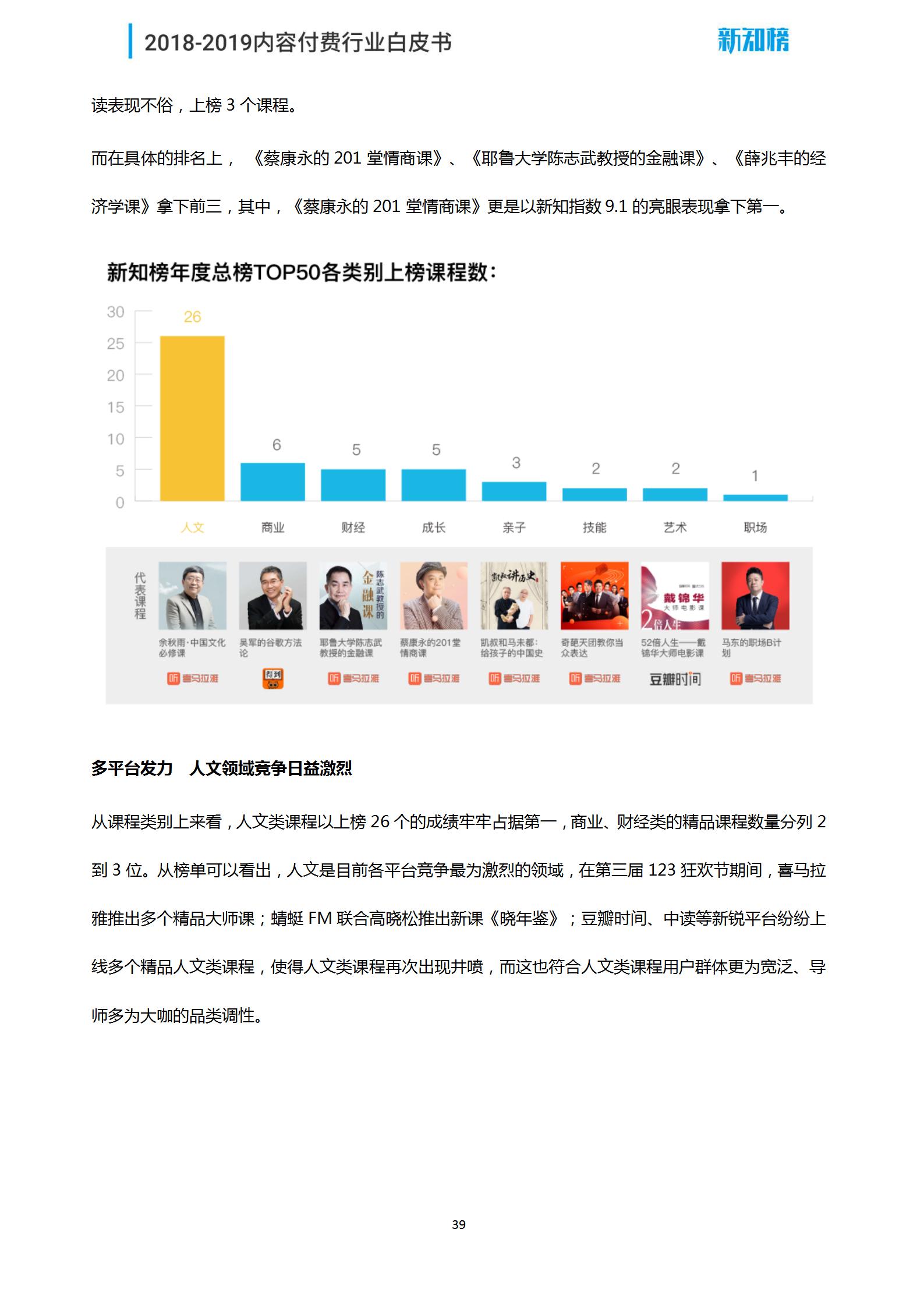 新知榜2018-2019内容付费行业白皮书_39.png